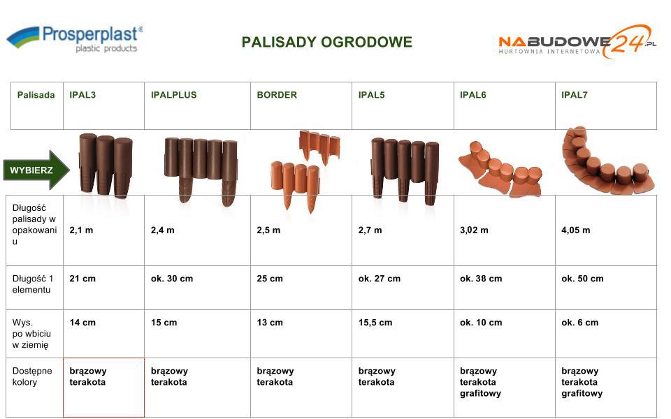 palisady_ogrodowe_prosperplast[1].jpg